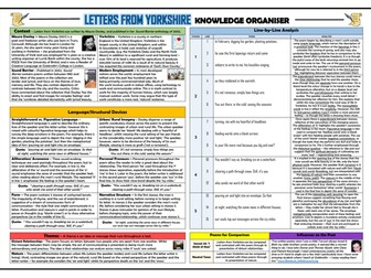Letters from Yorkshire Knowledge Organiser/ Revision Mat!