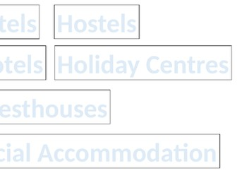 Hospitality & Catering in Industry - Accommodation Providers