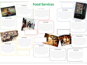 Hospitality & Catering in Industry
