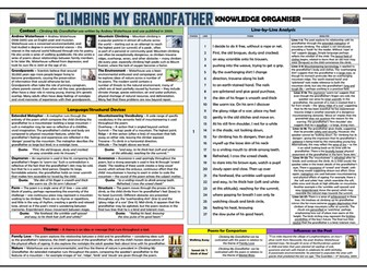 Climbing My Grandfather Knowledge Organiser - Revision Mat!