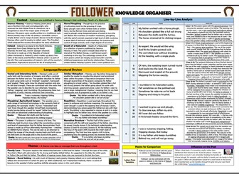 Follower - Seamus Heaney - Knowledge Organiser/ Revision Mat!