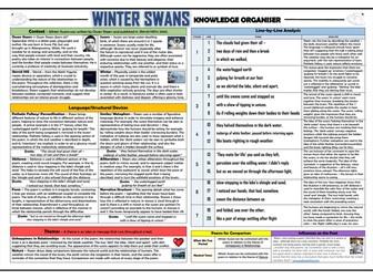 Winter Swans - Owen Sheers - Knowledge Organiser/ Revision Mat!