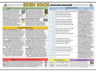 Eden Rock Knowledge Organiser/ Revision Mat!