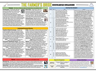 The Farmer's Bride Knowledge Organiser/ Revision Mat!