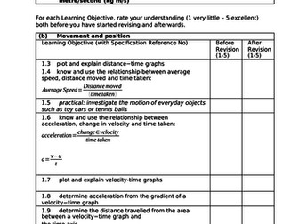 Physics Edexcel IGCSE (4PH1) Complete Topics Revision Checklists