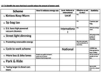 energy use local national international gcse ks3 geography science