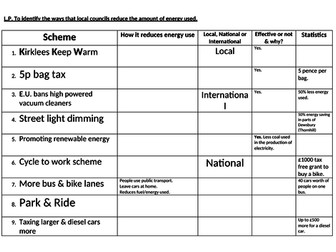 energy use local national international gcse ks3 geography science