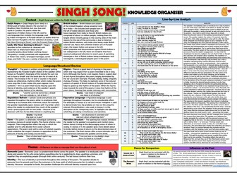 Singh Song! Knowledge Organiser/ Revision Mat!