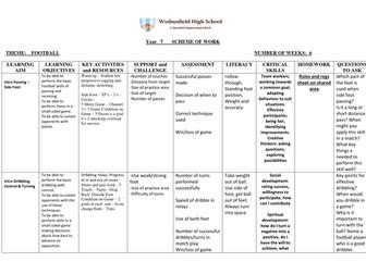 Football Scheme of Work