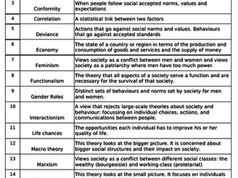 Eduqas GCSE Sociology Paper 1 Key Words and Definitions