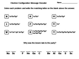 Electron Configuration Worksheet: Chemistry Message Decoder