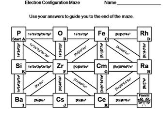 Electron Configuration: Chemistry Maze