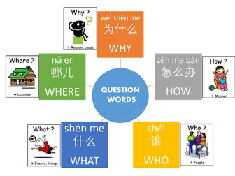 Questions Words_Word Mat in Mandarin Chinese