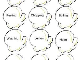 Food technology words