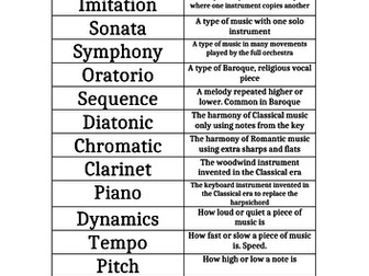 Music GCSE Keyword cardsort