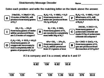 Stoichiometry Worksheet: Chemistry Message Decoder