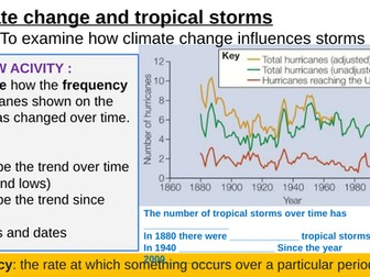 Climate change and tropical storms