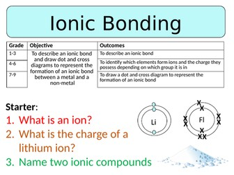 Ionic Bonding Gcse Photos Download Jpg Png Gif Raw Tiff Psd Pdf And Watch Online