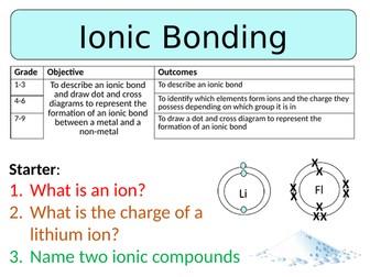NEW AQA GCSE Trilogy (2016) Chemistry - Ionic Bonding