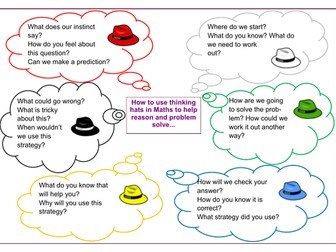 Thinking Hats Problem Solving Maths Poster
