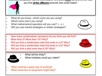 Year 3 Money Investigation Thinking Hats Activity and Notebook