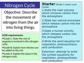 Nutrient Cycles - Water, Carbon and Nitrogen