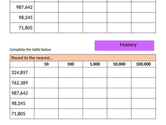 Rounding numbers - Mastery and Greater Depth