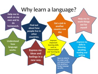 Why learn a language display