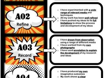 GCSE Art - Assessment Objective Checklist