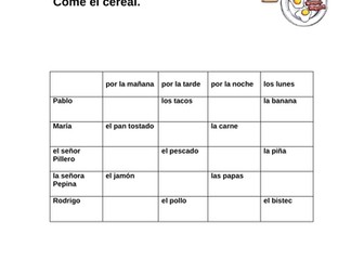 Spanish Info Gap - 3 Games! Around Town, Food and Verbs (EDITABLE)
