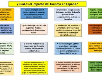 A Level Spanish: impact of tourism in Spain _ reading ¿ventaja o desventaja?