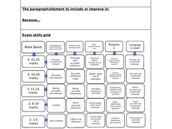 Marking Grids for AO1 and AO2 AS REligious studies Eduqas/Wjec