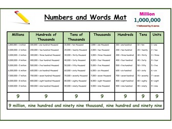 Numbers and Words Mat