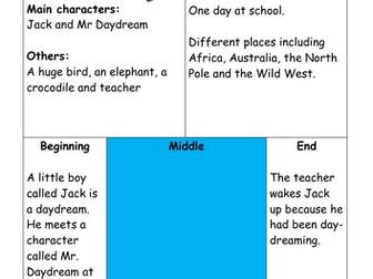 Mr. Daydream Story Logs (Mr. Men Series)