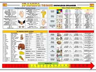 Spanish - The Basics - Knowledge Organiser/ Revision Mat!