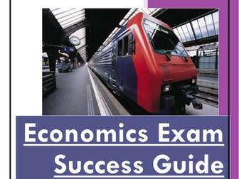 Monopolistic Competition - A Level Economics