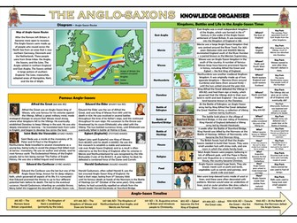 The Anglo-Saxons - Knowledge Organiser/ Revision Mat!