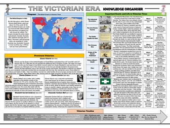 The Victorian Era Knowledge Organiser/ Revision Mat!