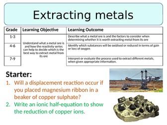 NEW AQA GCSE Trilogy (2016) Chemistry - Extracting Metals