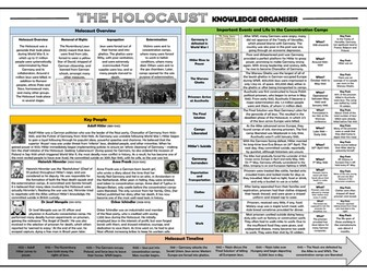 The Holocaust Knowledge Organiser/ Revision Mat!