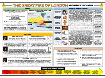 The Great Fire of London Knowledge Organiser/ Revision Mat!