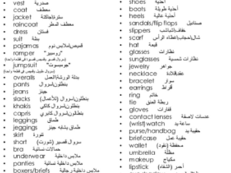 Clothes and Shopping (الملابس والتسوق) Reference Sheet