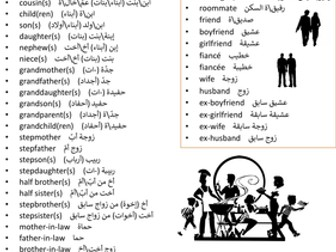 Family and Relationships (العائلة والعلاقات) Reference Sheet