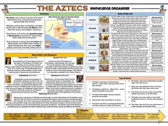 The Aztecs Knowledge Organiser/ Revision Mat!