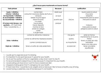 Spanish GCSE la salud: healthy living speaking and writing mat