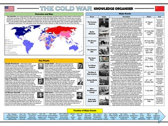 The Cold War - Knowledge Organiser/ Revision Mat!