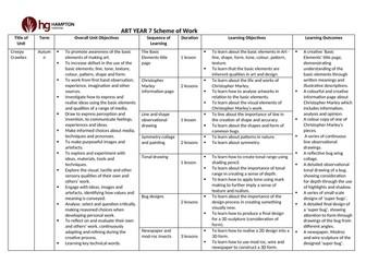 Year 7 Scheme of Work
