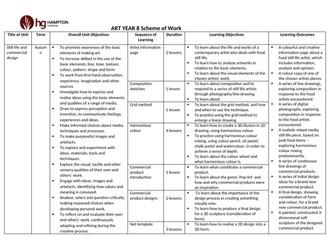 Year 8 Scheme of Work