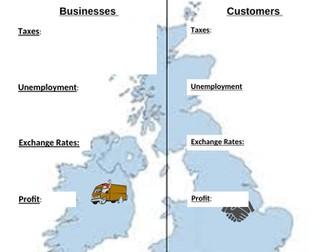 Economic Factors
