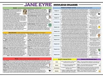 Jane Eyre Knowledge Organiser/ Revision Mat!